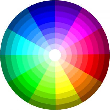 форма и цвет мандалы